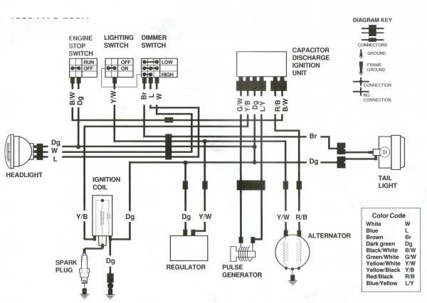 yamaha banshee wiring schematic, Wiring diagram