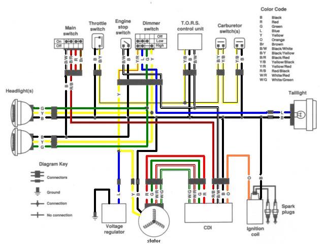 Yamaha Blaster Wiring Schematic