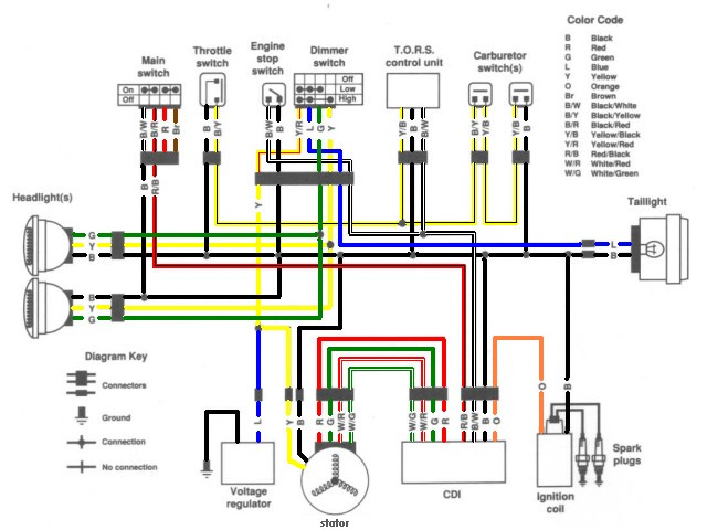 Yamaha banshee wiring schematic on