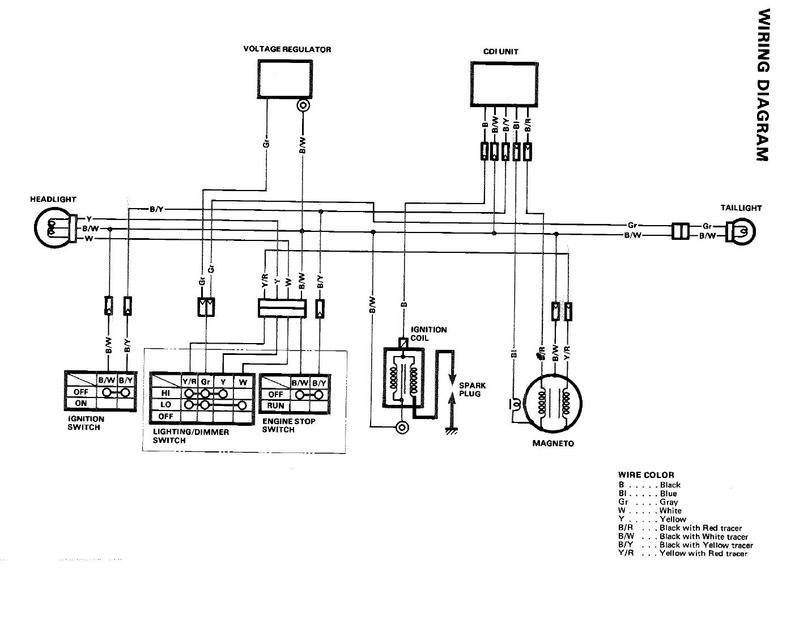Lt250ef Wiring Diagram Honda Motorcycle Repair Diagrams Series – Lt250ef Wiring Diagram